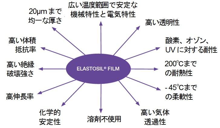 FILMfeat.jpg