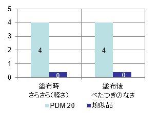pdm-z1.jpg